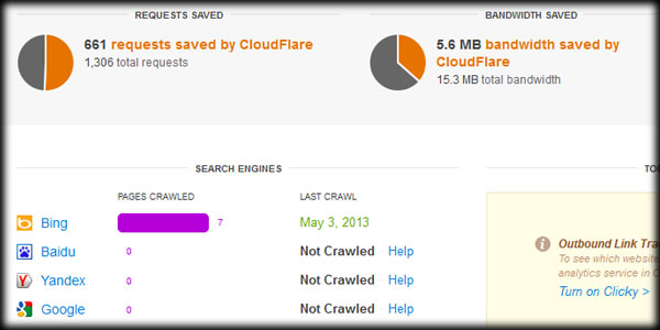 cloudflare-analytics2